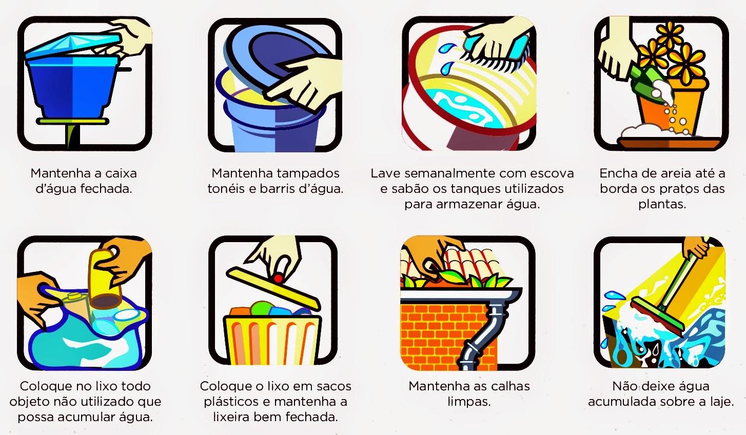 Ilustração:Ministério da Saúde