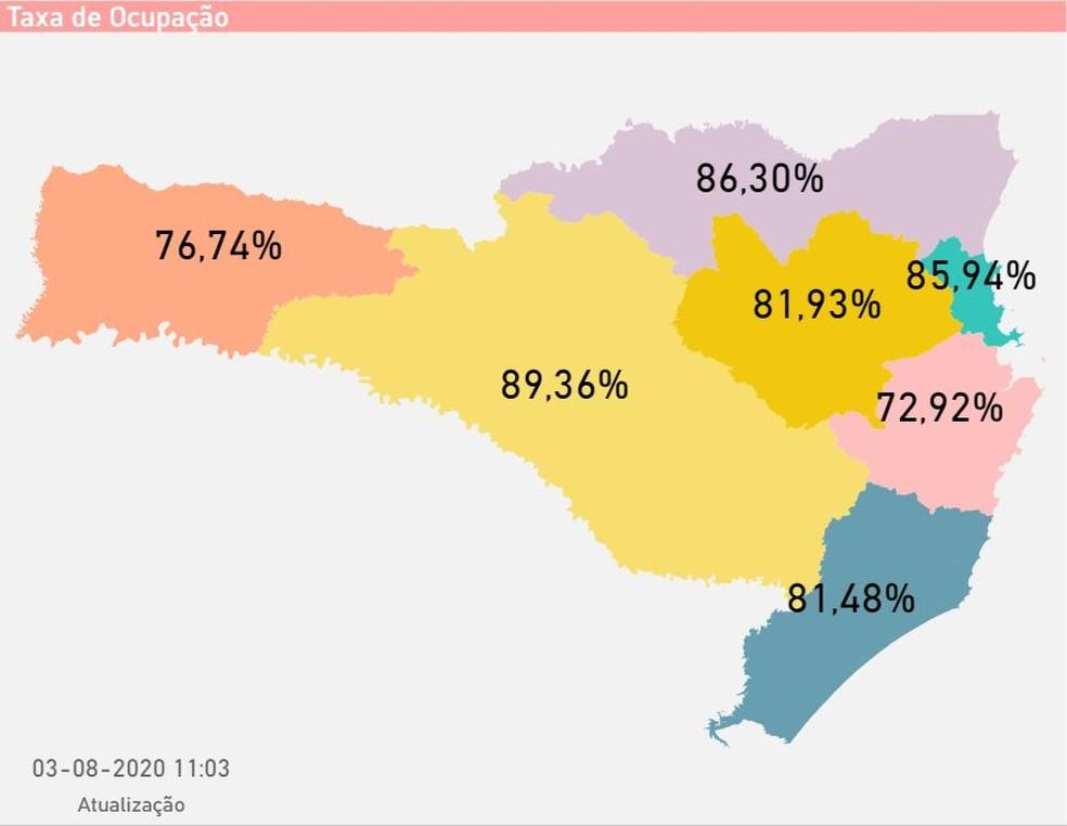 Taxa de ocupação de leitos de UTI na rede pública por região catarinense — Foto: Reprodução/Governo de Santa Catarina