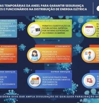 Aneel anuncia medidas temporárias em todo o país