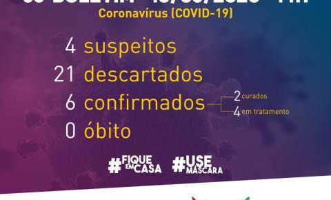 Forquilhinha confirma o sexto caso de Covid-19