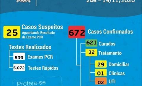 Coronavírus: 15 novos confirmados nesta quinta em Cocal do Sul