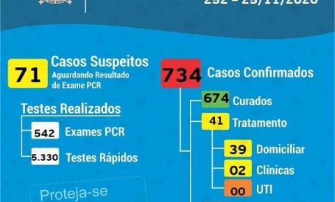 Coronavírus: 17 novos casos em Cocal do Sul