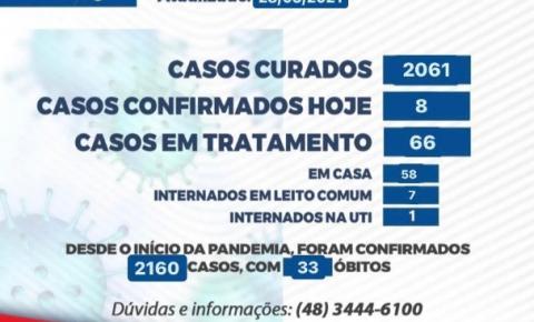 COVID-19: Cocal do Sul registra 33º óbito